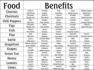 food benefits