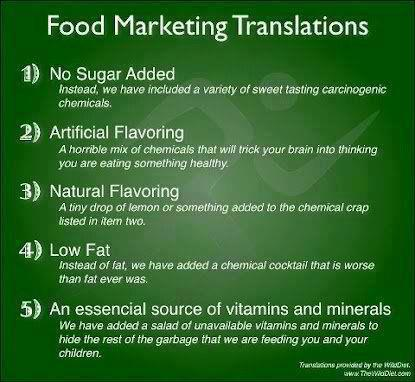 Facts about Food! (2/6)
